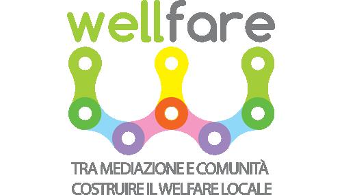 Il logo del progetto Wellfare, delle cooperative sociali Eureka Primo e Parsec e dell'associazione culturale  Metropolis Europa, promosso dal Municipio IV di Roma Capitale
