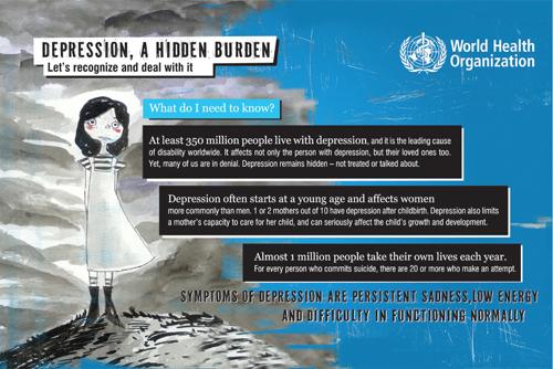 La lotta ai disturbi mentali è uno degli obiettivi globali dell'Oms (nell'immagine material einformativo dell'Oms)