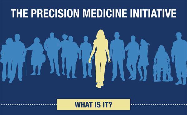 Medicina di precisione, l'infografica del NIH per spiegare di cosa si tratta : cliccare sull'immagine per aprire l'infografica