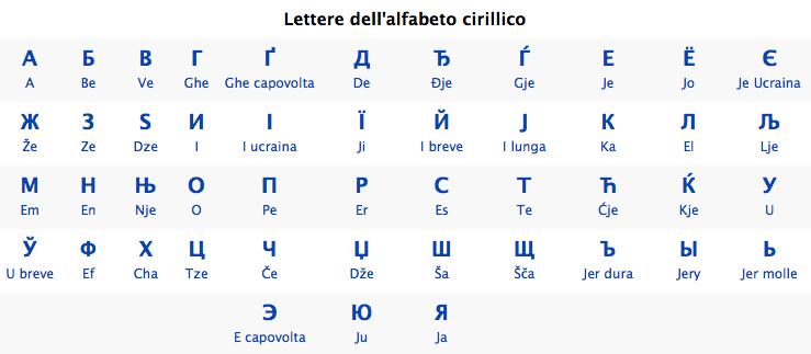 L'alfabeto cirillico utilizzato per la scrittura della lingua russa