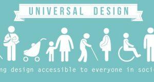 I principi dell'Universal Design