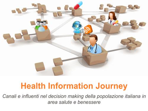 La ricerca Eurisko sul rapporto  tra italiani ed offerta sanitaria su web